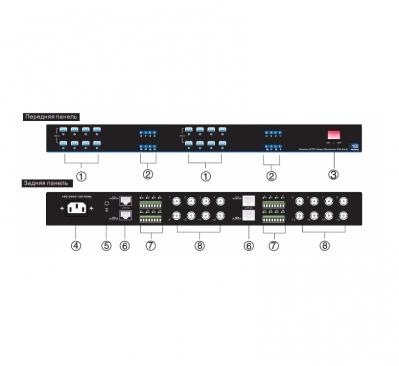 Приемник видеосигнала по витой паре активный 16-канальный SNR-B-A16V-R для монтажа в 19